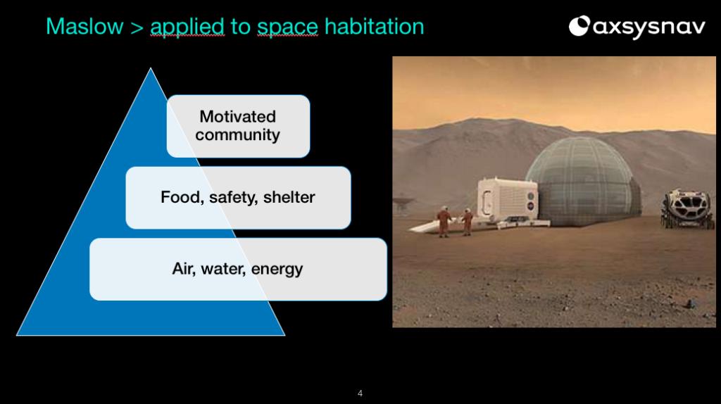 Habitation sur Mars